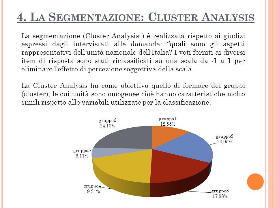 4. La Segmentazione: Cluster Analysis