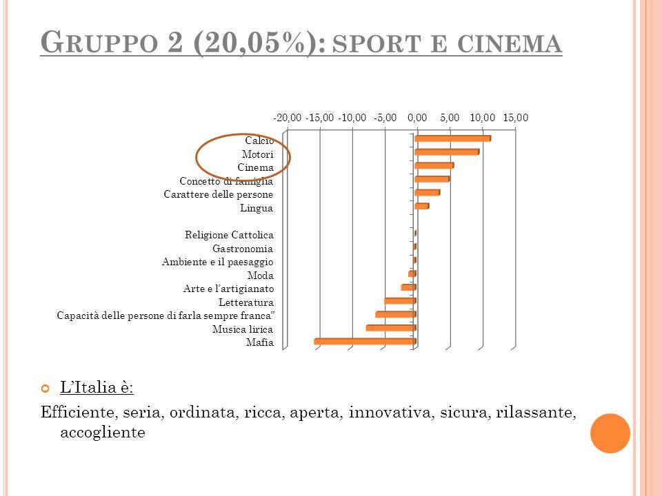 Gruppo 2 (20,05%): sport e cinema