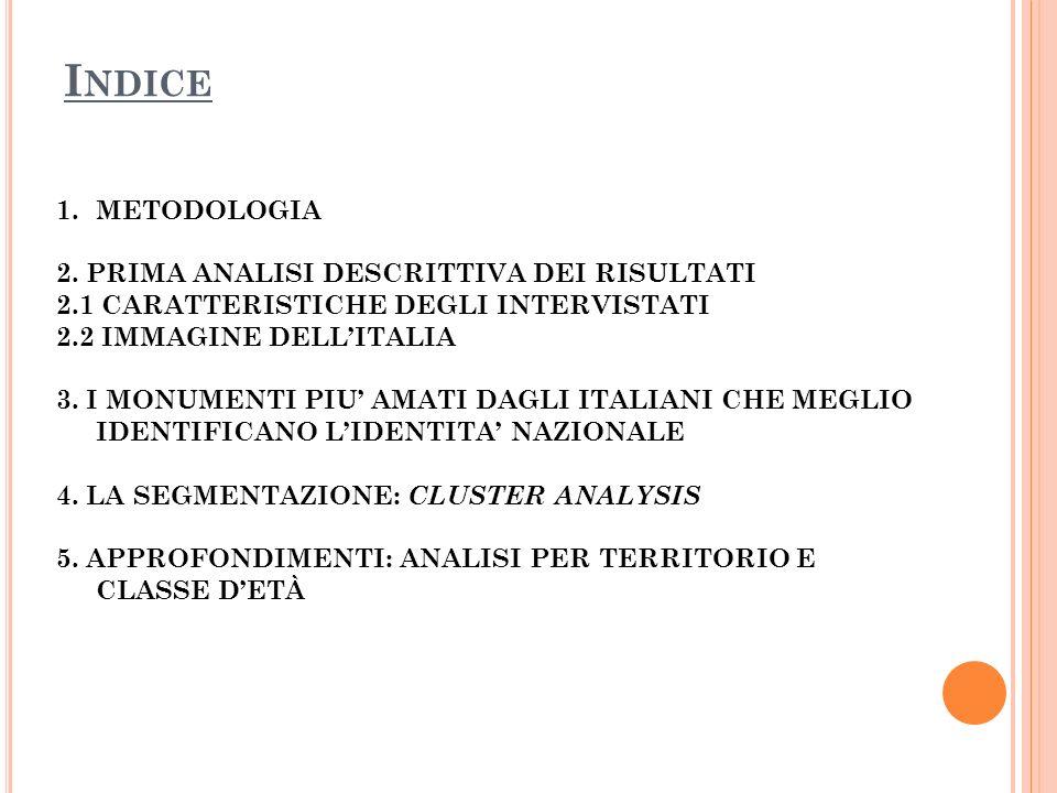 Indice METODOLOGIA 2. PRIMA ANALISI DESCRITTIVA DEI RISULTATI