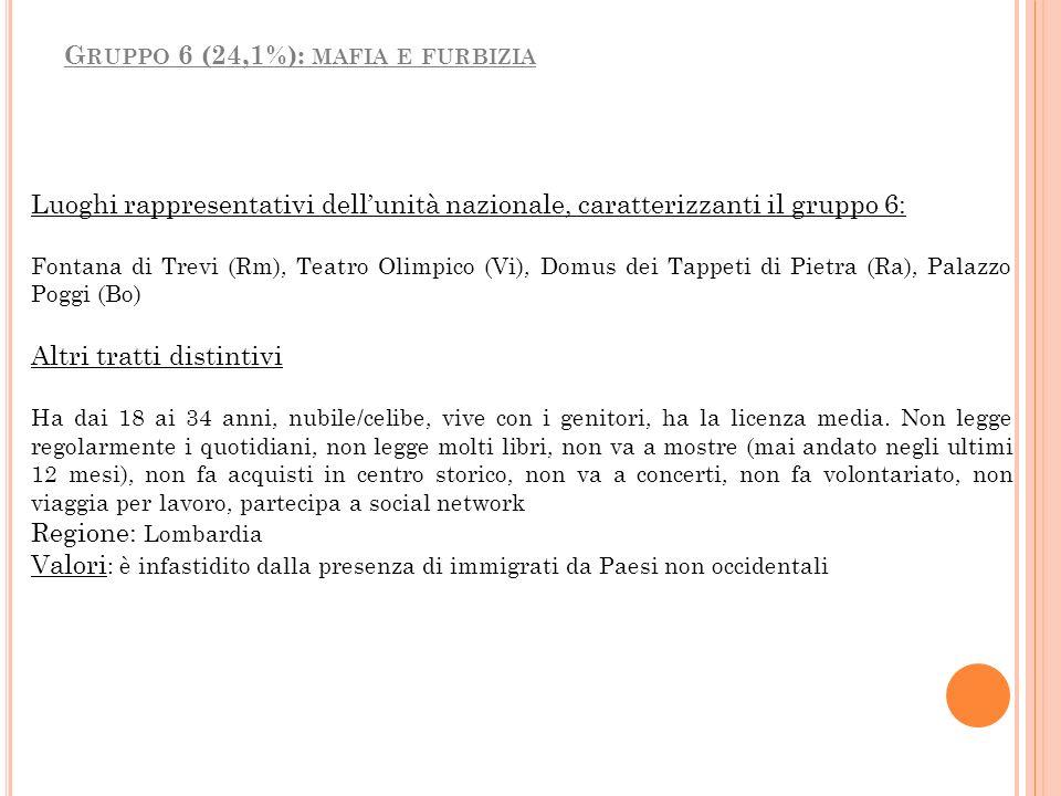 Gruppo 6 (24,1%): mafia e furbizia