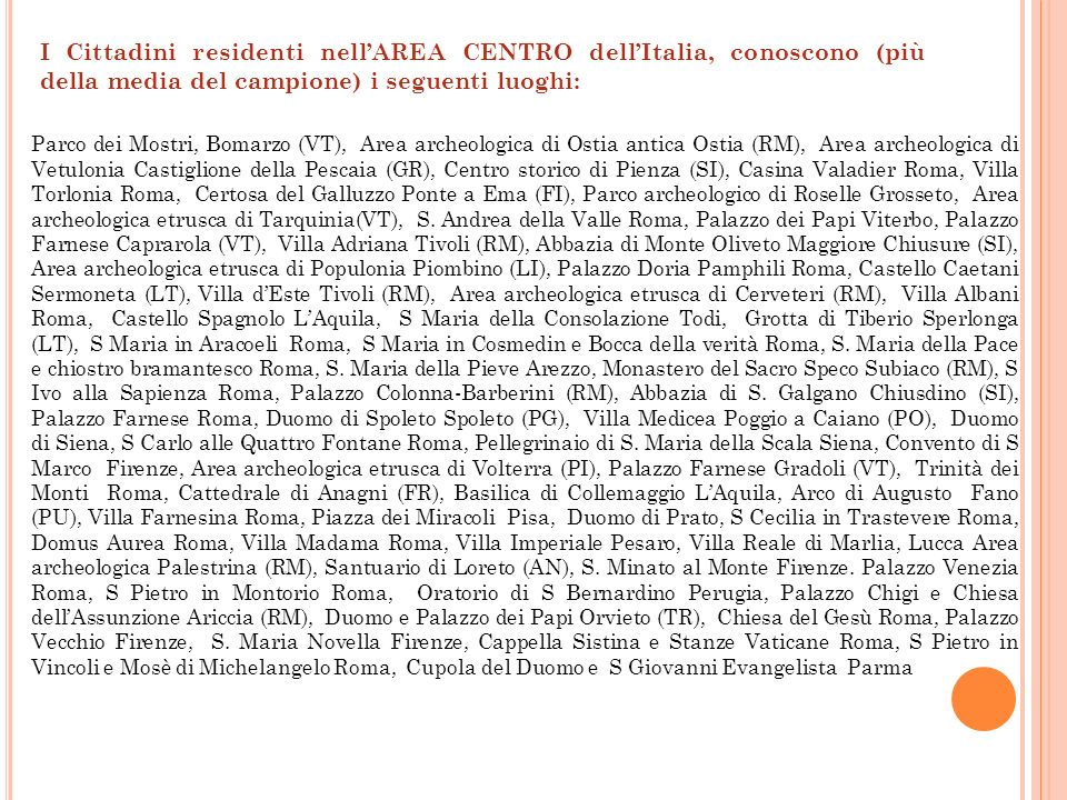 I Cittadini residenti nell'AREA CENTRO dell'Italia, conoscono (più della media del campione) i seguenti luoghi: