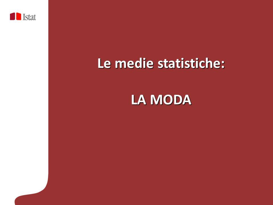 Le medie statistiche: LA MODA