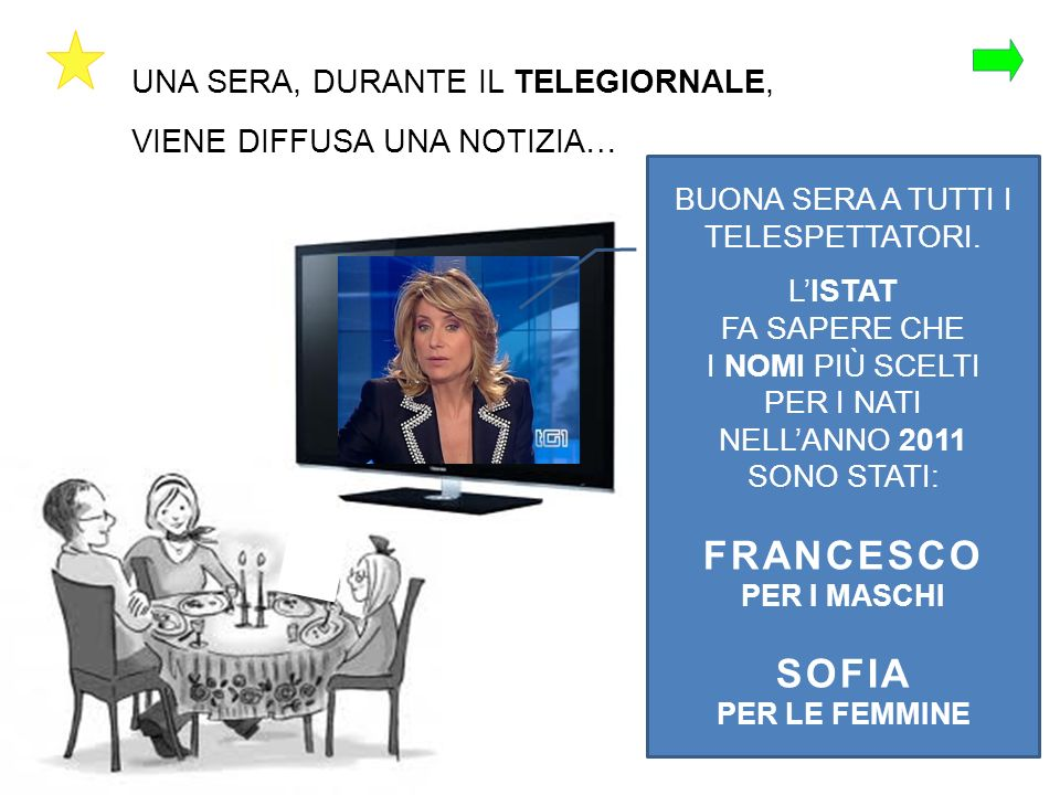 FRANCESCO PER I MASCHI SOFIA PER LE FEMMINE