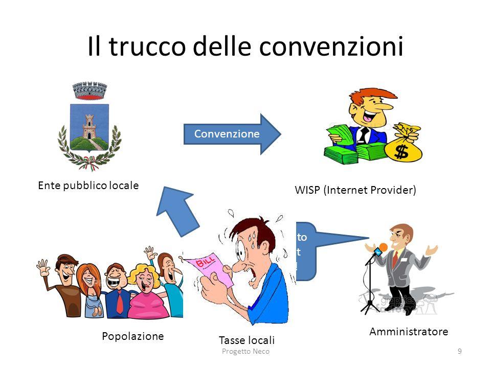 Il trucco delle convenzioni