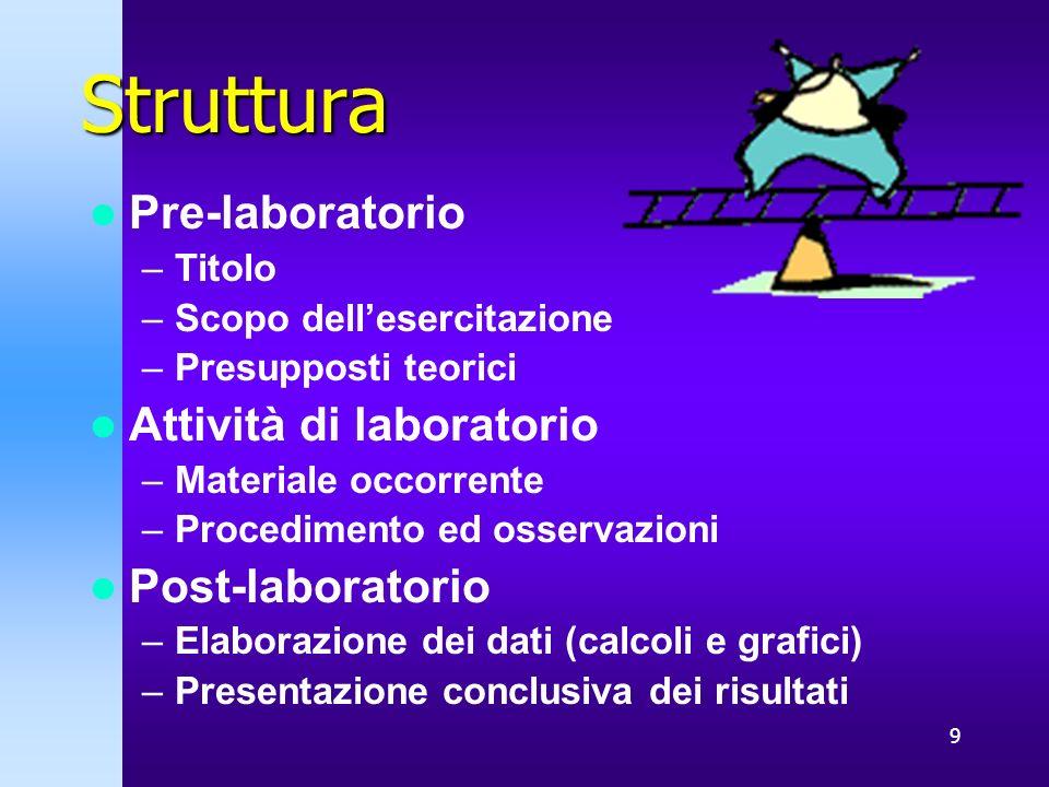 Struttura Pre-laboratorio Attività di laboratorio Post-laboratorio