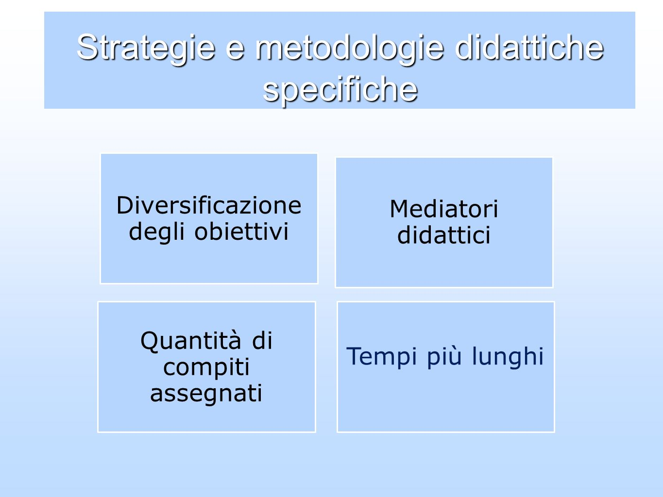 Strategie e metodologie didattiche specifiche