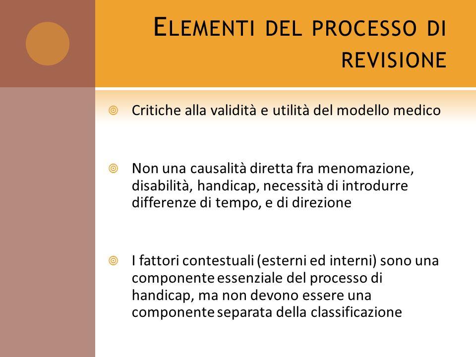 Elementi del processo di revisione