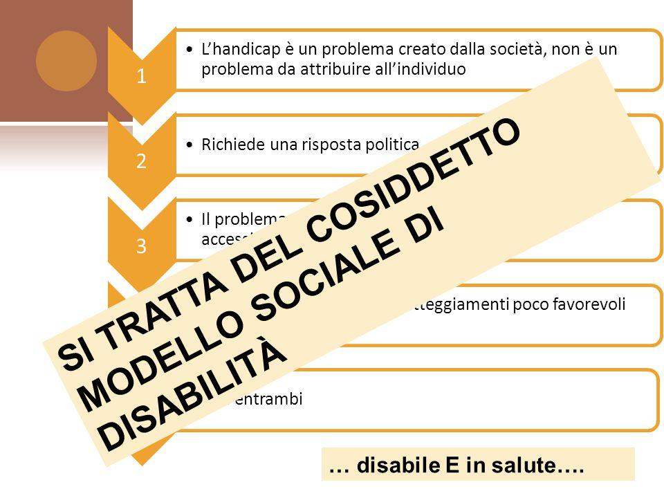 SI TRATTA DEL COSIDDETTO MODELLO SOCIALE DI DISABILITÀ