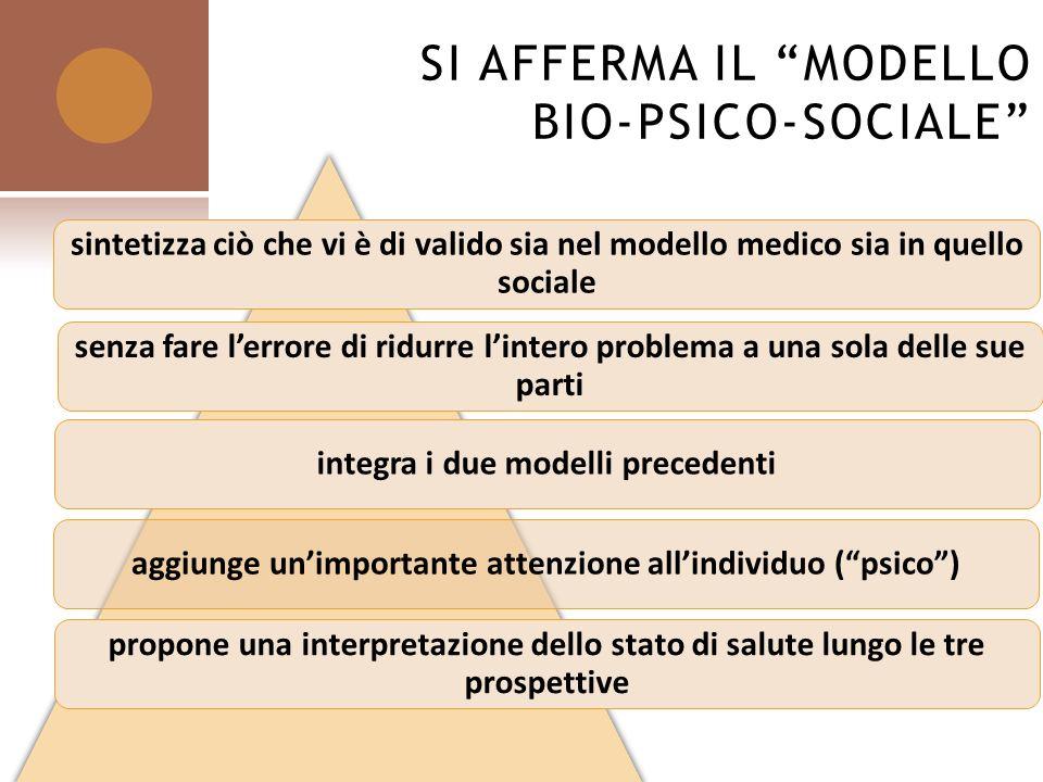 SI AFFERMA IL MODELLO BIO-PSICO-SOCIALE