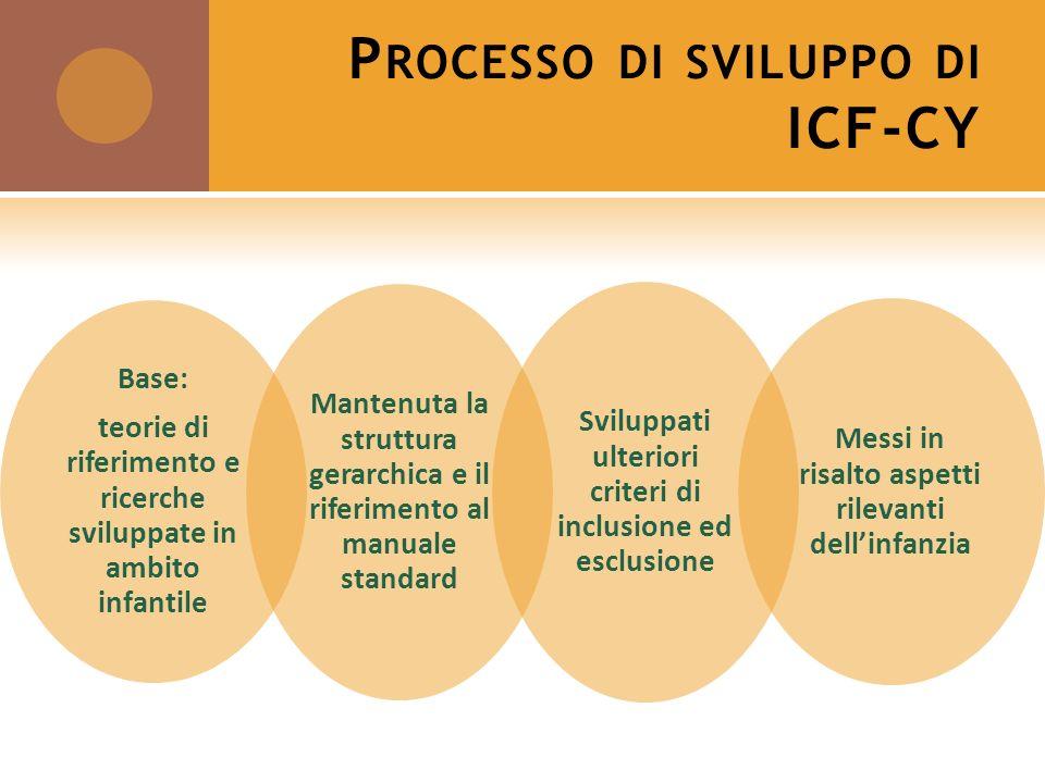 Processo di sviluppo di ICF-CY