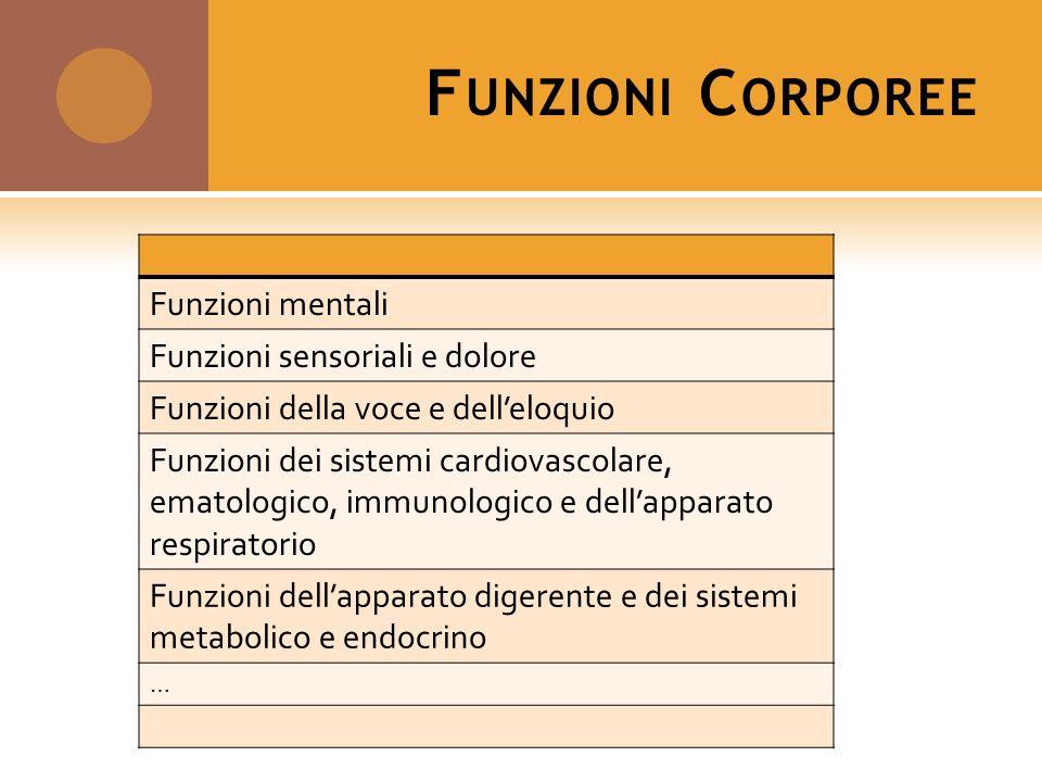 Funzioni Corporee Funzioni mentali Funzioni sensoriali e dolore