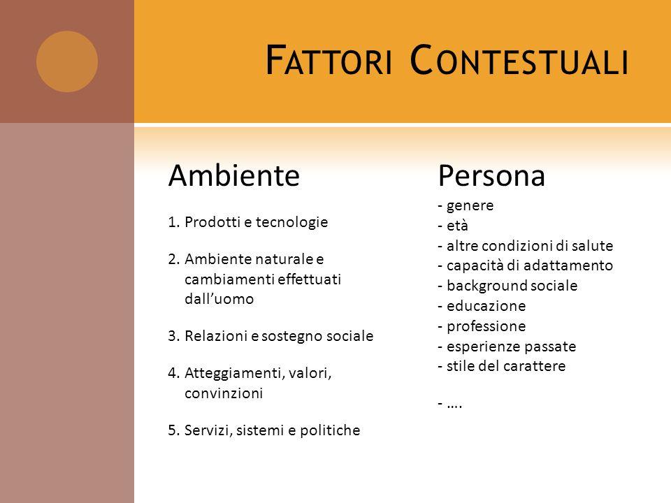 Fattori Contestuali Ambiente Persona 1. Prodotti e tecnologie