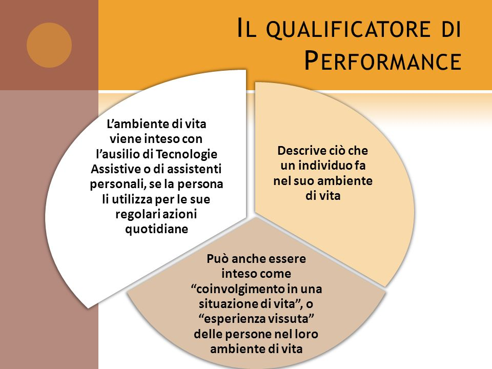 Il qualificatore di Performance