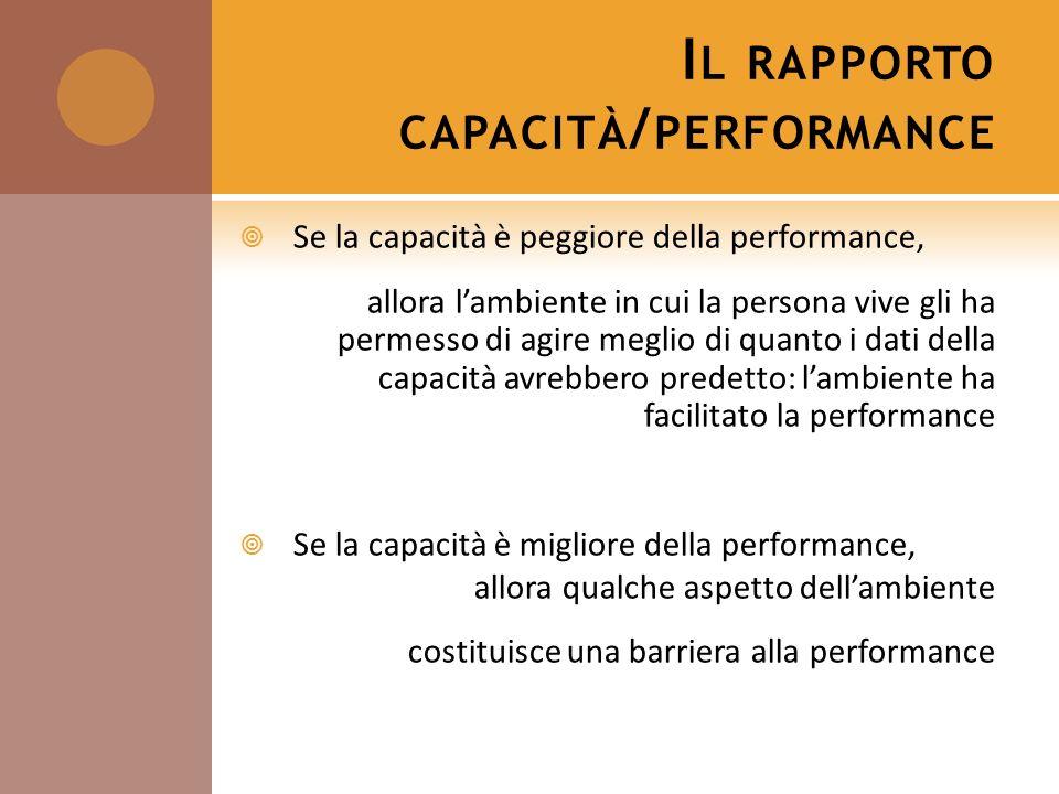Il rapporto capacità/performance