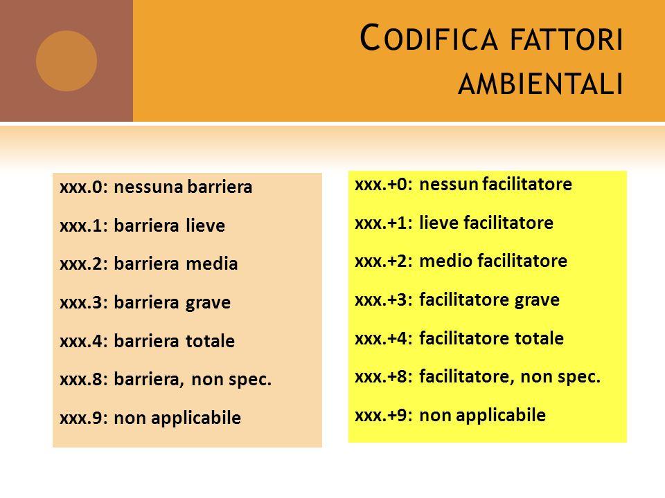 Codifica fattori ambientali