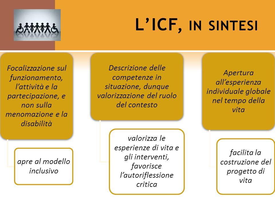 L'ICF, in sintesi Focalizzazione sul funzionamento, l'attività e la partecipazione, e non sulla menomazione e la disabilità.
