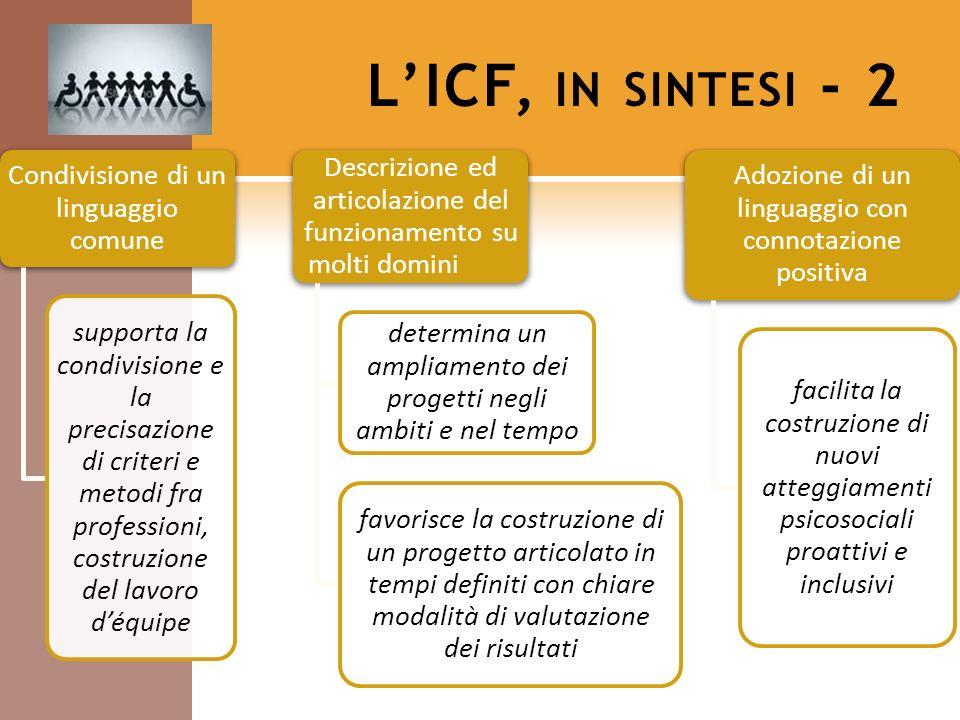 L'ICF, in sintesi - 2 Condivisione di un linguaggio comune