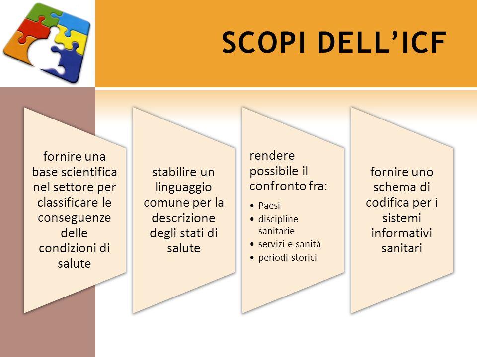 fornire uno schema di codifica per i sistemi informativi sanitari