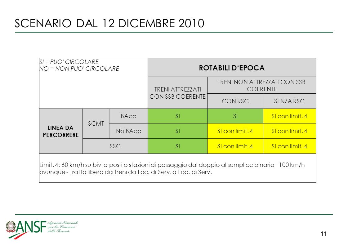 SCENARIO DAL 12 DICEMBRE 2010 ROTABILI D'EPOCA