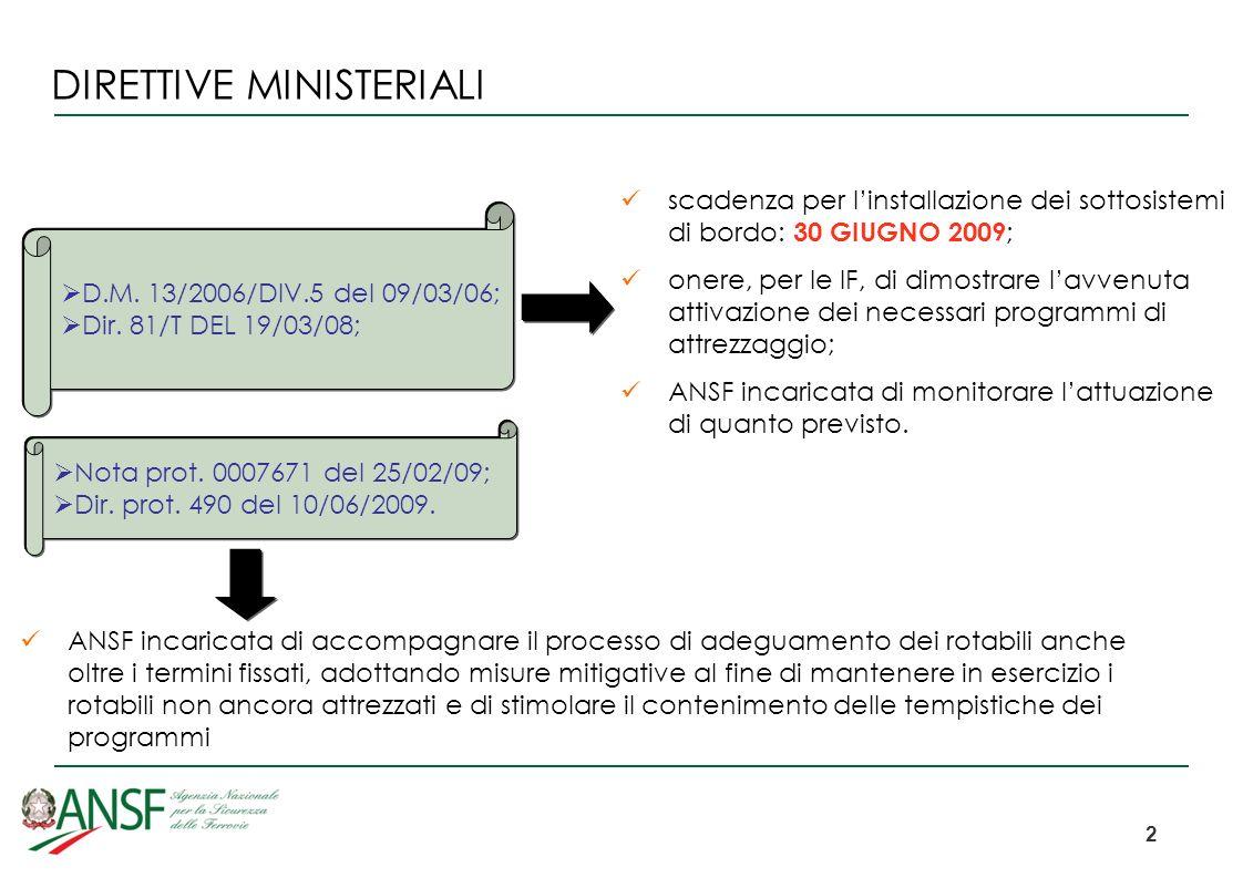 DIRETTIVE MINISTERIALI