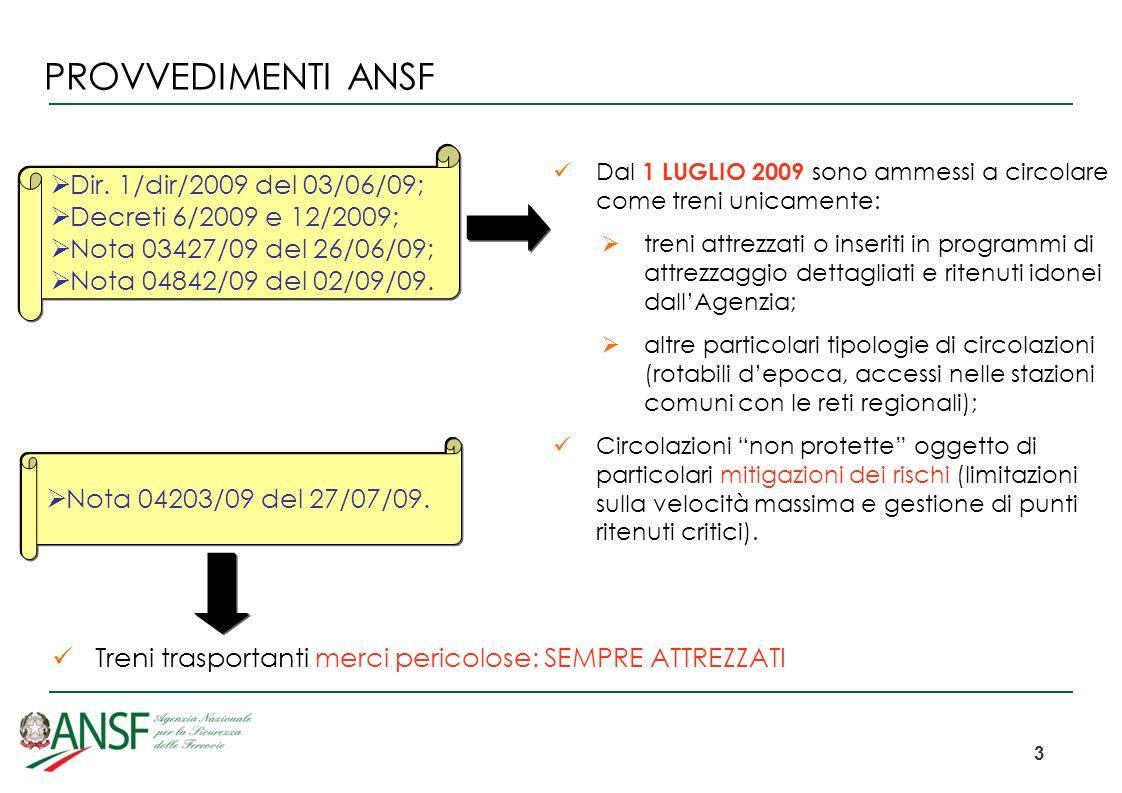 PROVVEDIMENTI ANSF Dir. 1/dir/2009 del 03/06/09;