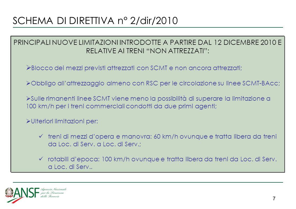 SCHEMA DI DIRETTIVA n° 2/dir/2010