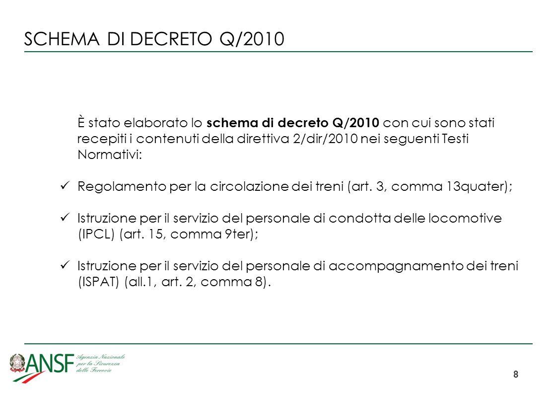 SCHEMA DI DECRETO Q/2010