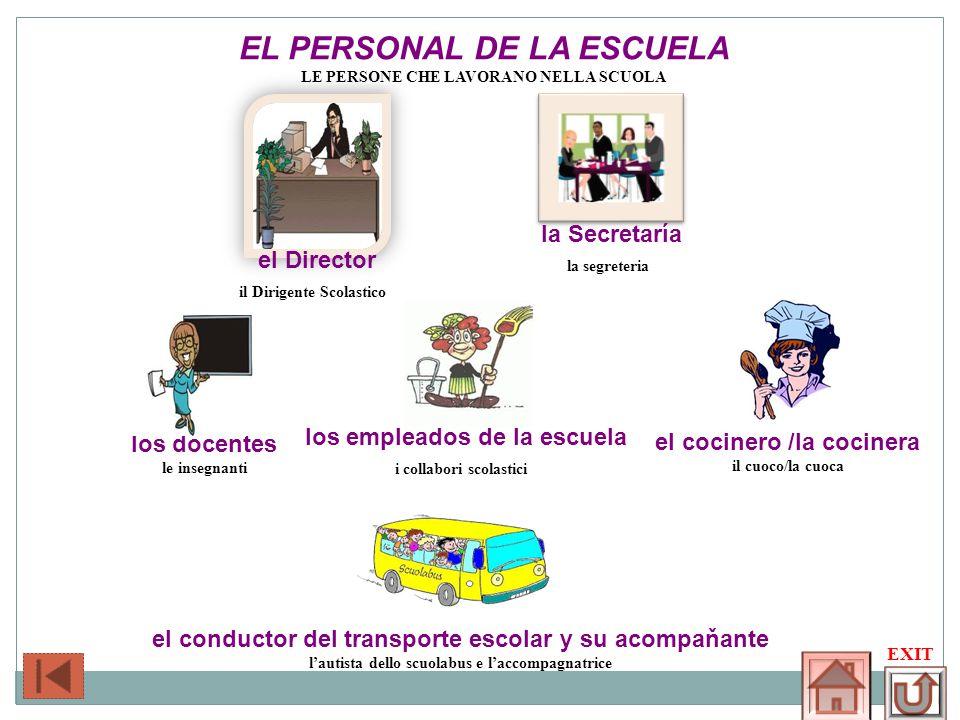EL PERSONAL DE LA ESCUELA LE PERSONE CHE LAVORANO NELLA SCUOLA