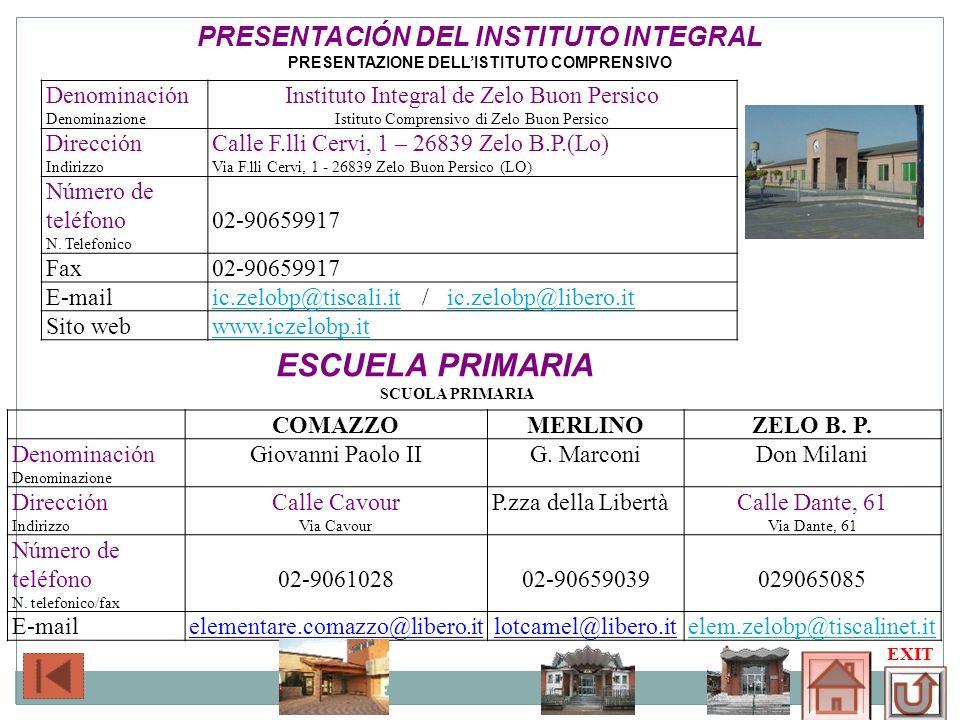 ESCUELA PRIMARIA PRESENTACIÓN DEL INSTITUTO INTEGRAL