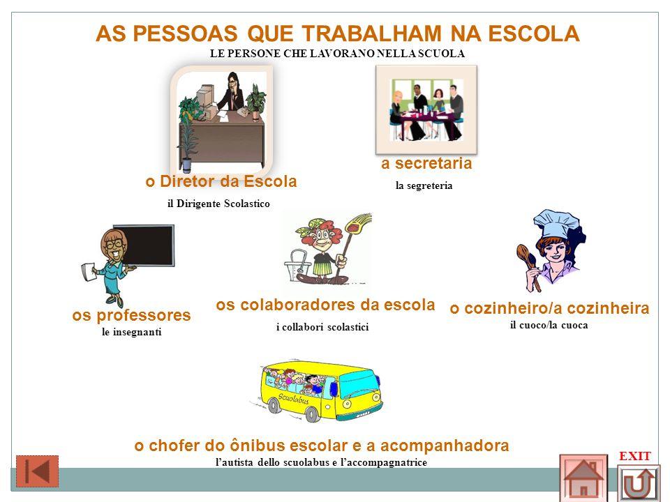 AS PESSOAS QUE TRABALHAM NA ESCOLA