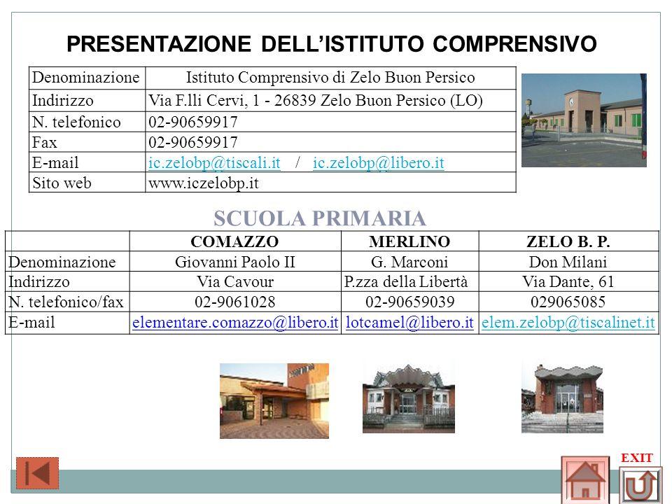 Istituto Comprensivo di Zelo Buon Persico