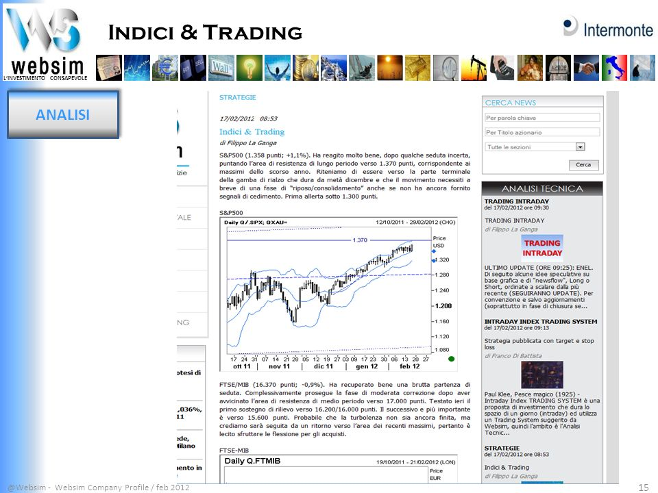 Indici & Trading ANALISI @Websim - Websim Company Profile / feb 2012