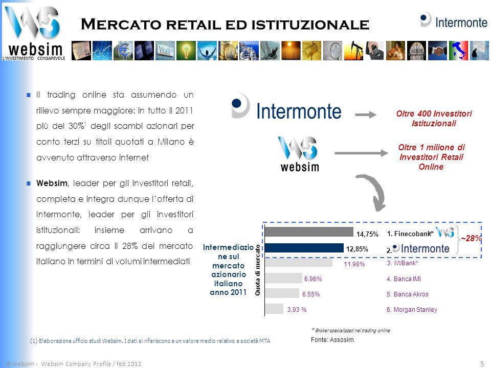 Mercato retail ed istituzionale
