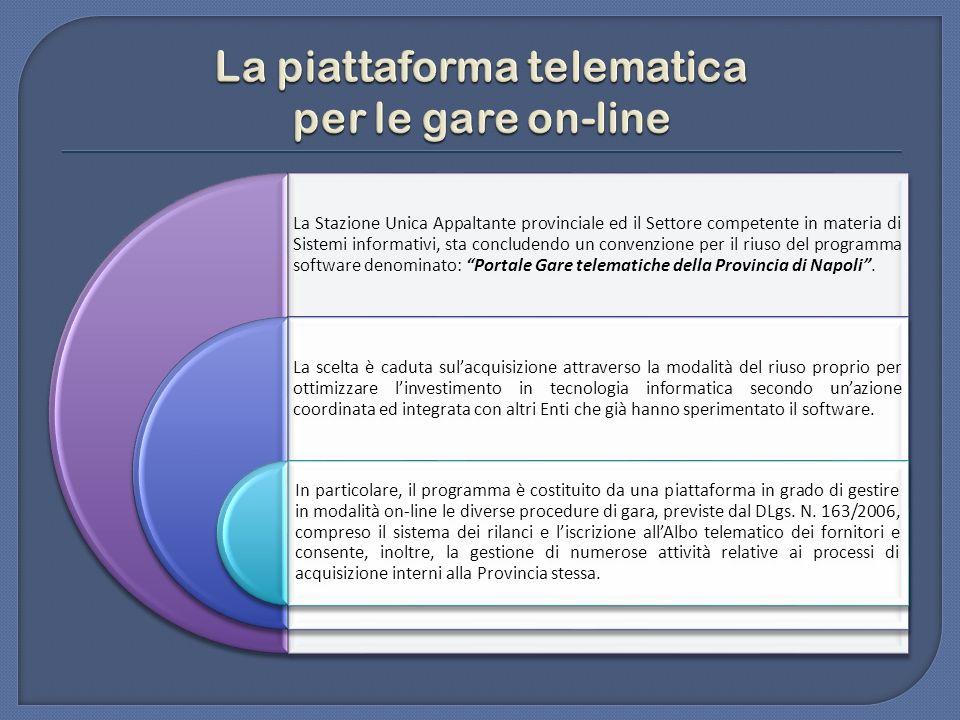 La piattaforma telematica per le gare on-line