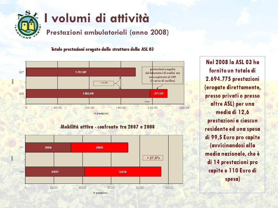 I volumi di attività Prestazioni ambulatoriali (anno 2008)