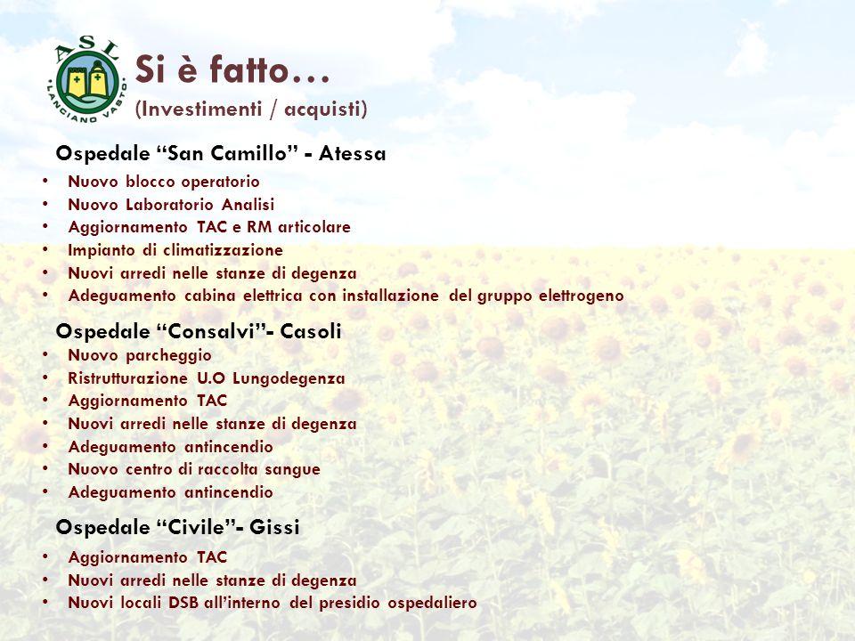 Si è fatto… (Investimenti / acquisti) Ospedale San Camillo - Atessa