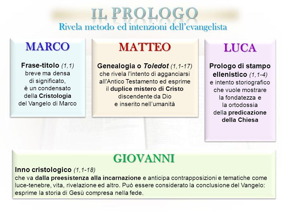 Il prologo MARCO MATTEO LUCA GIOVANNI