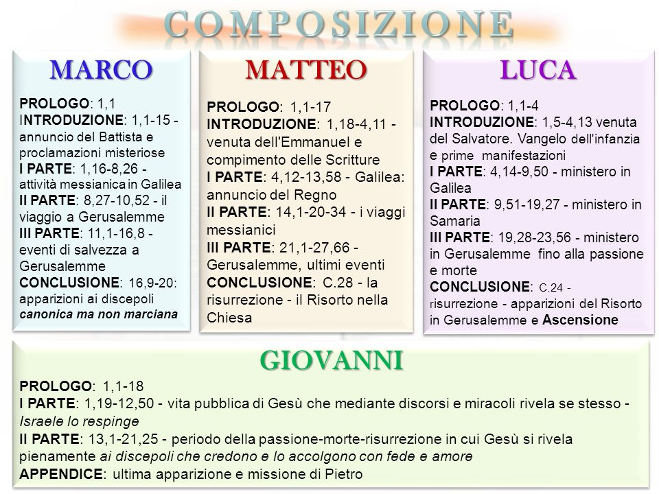 composizione MARCO MATTEO LUCA GIOVANNI
