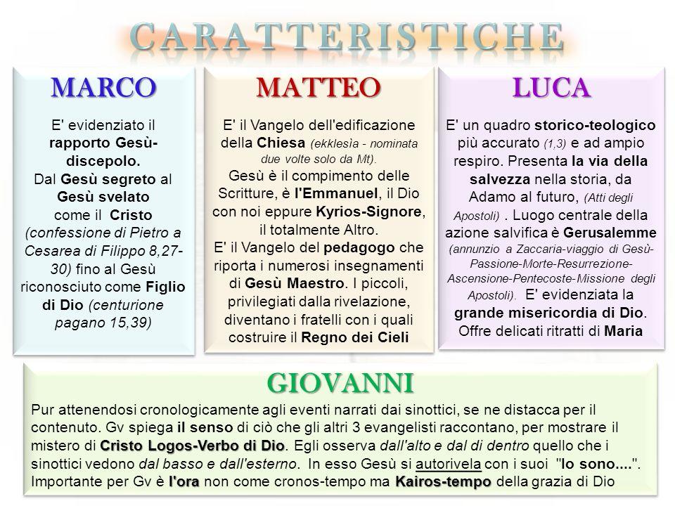 caratteristiche MARCO MATTEO LUCA GIOVANNI