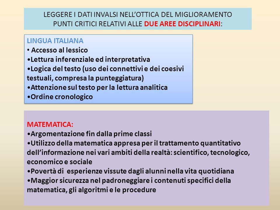 LEGGERE I DATI INVALSI NELL'OTTICA DEL MIGLIORAMENTO