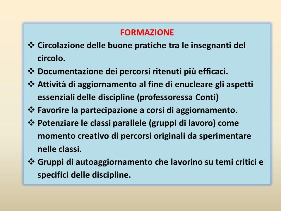 FORMAZIONE Circolazione delle buone pratiche tra le insegnanti del circolo. Documentazione dei percorsi ritenuti più efficaci.