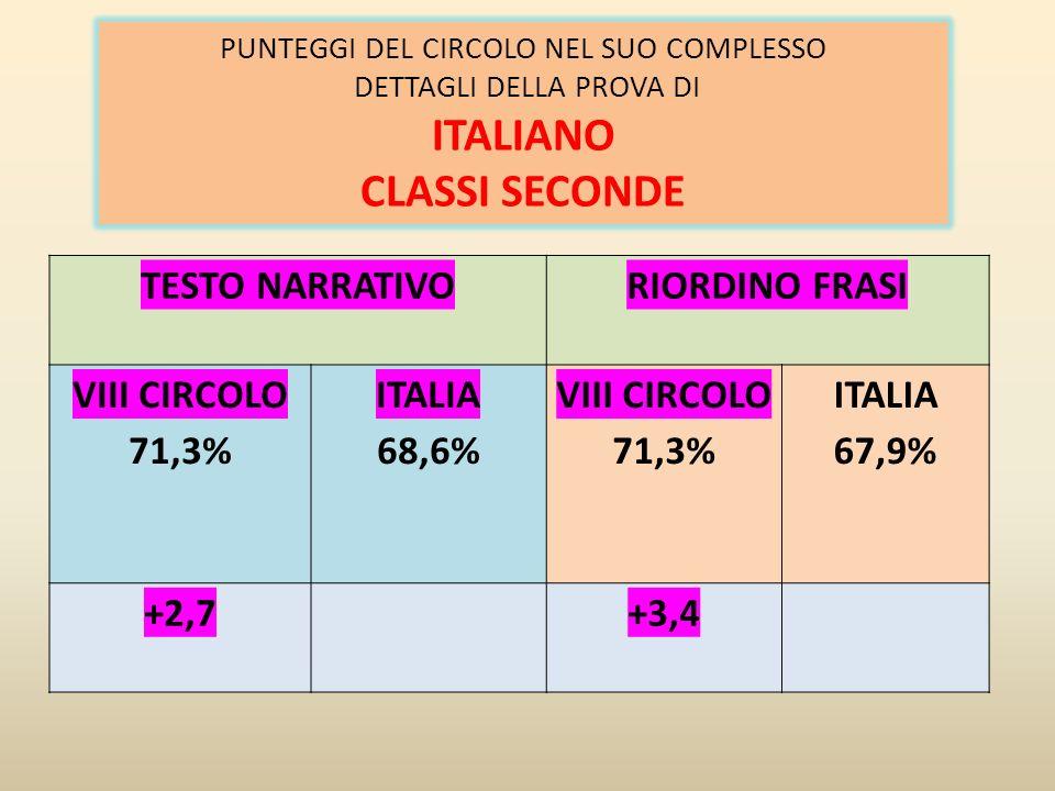 ITALIANO CLASSI SECONDE TESTO NARRATIVO RIORDINO FRASI VIII CIRCOLO