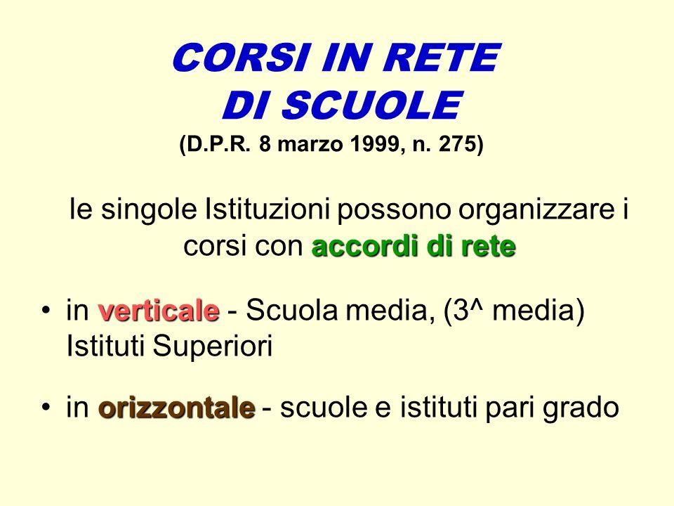 CORSI IN RETE DI SCUOLE (D.P.R. 8 marzo 1999, n. 275)