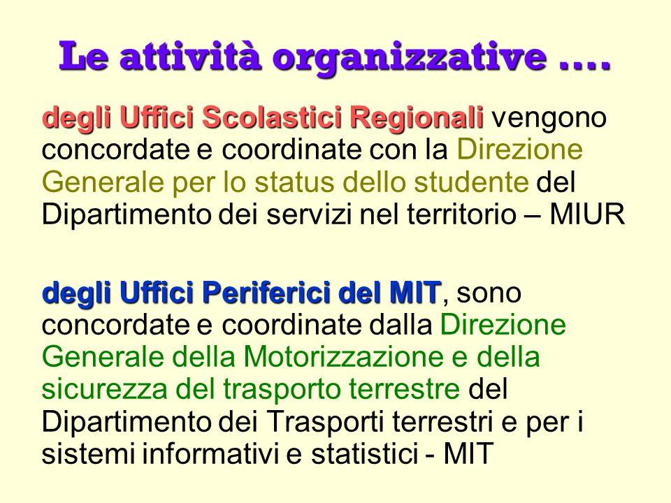 Le attività organizzative ….