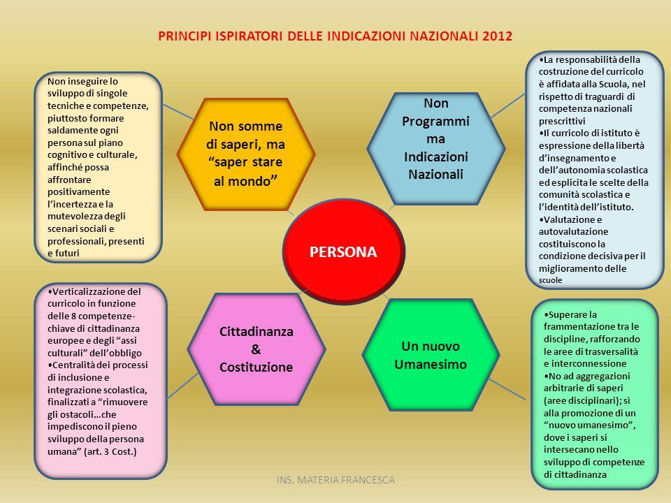 PRINCIPI ISPIRATORI DELLE INDICAZIONI NAZIONALI 2012
