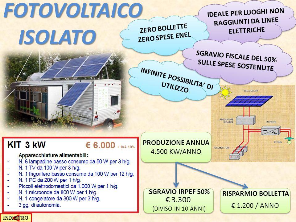 FOTOVOLTAICO ISOLATO € 3.300
