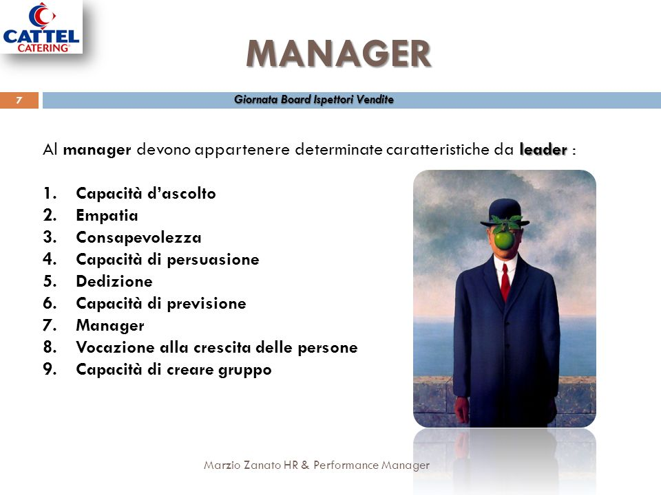 MANAGER Giornata Board Ispettori Vendite. Al manager devono appartenere determinate caratteristiche da leader :