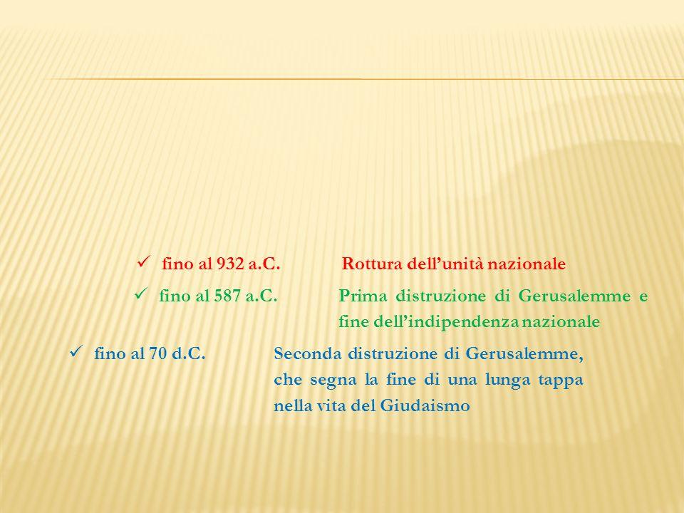 fino al 932 a.C. Rottura dell'unità nazionale