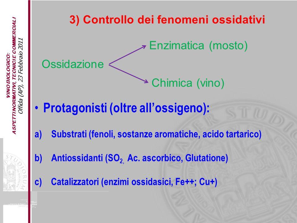 Protagonisti (oltre all'ossigeno):