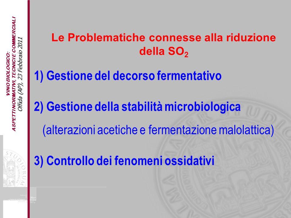 1) Gestione del decorso fermentativo